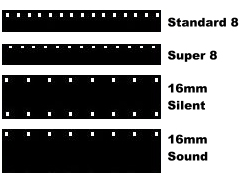 Film Strip Formats